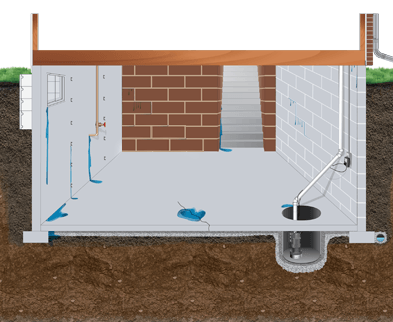 Causes of Basement Water Problems