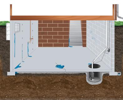 basement waterproofing needs