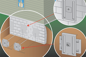 Foundation Repair Information and Advice