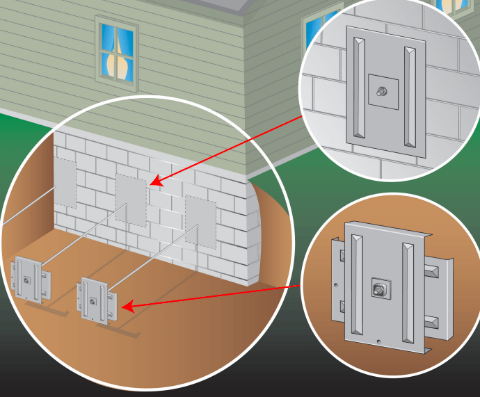 Bowing Basement Walls and Solutions