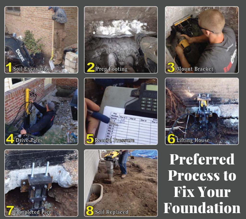 push pier foundation repair
