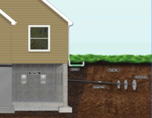 Drawing showing a basement wall being stabilized by plate anchors.
